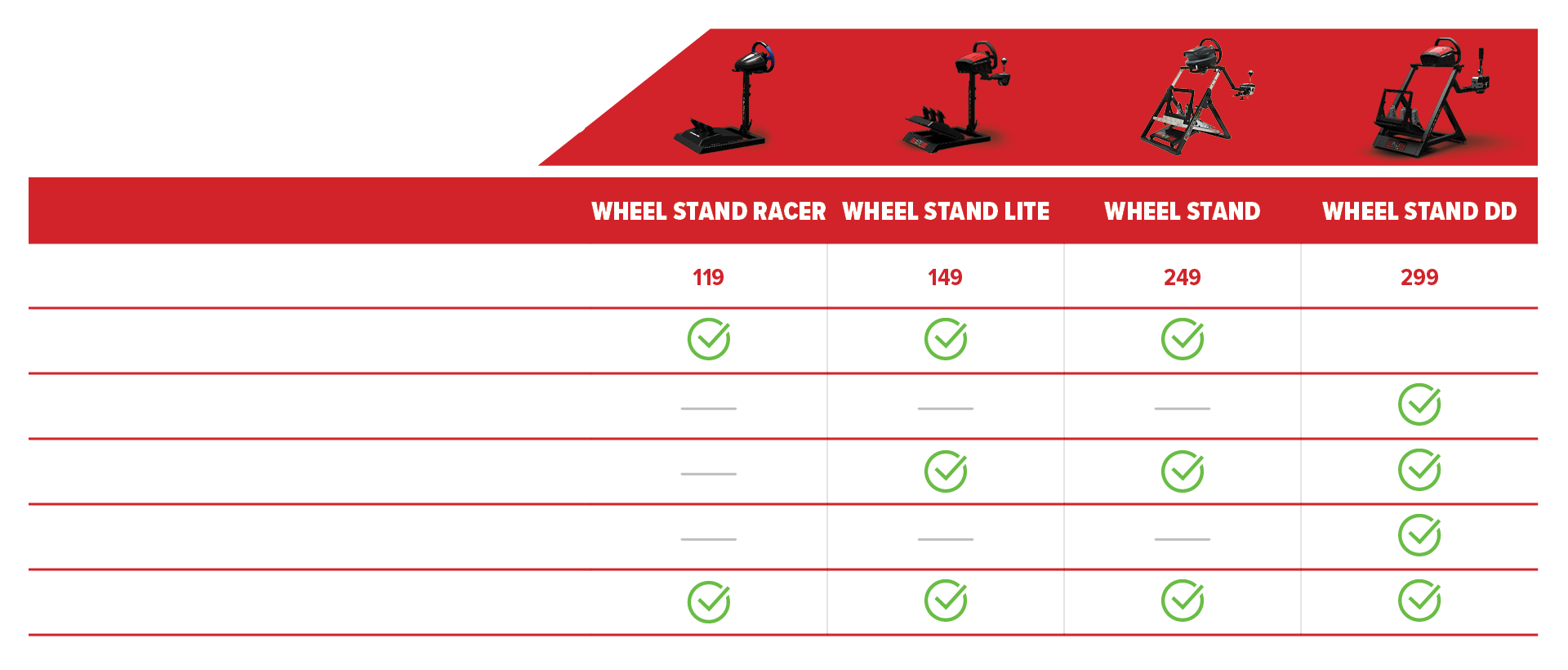 Comparison Chart 1920x1080 Wheel Stands